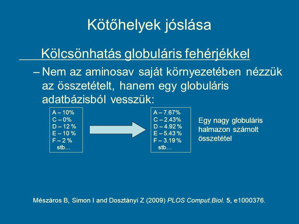 Kötőhelyek jóslása Kölcsönhatás globuláris fehérjékkel –Nem az aminosav saját környezetében nézzük az összetételt, hanem egy globuláris adatbázisból vesszük: A – 10% C – 0% D – 12 % E – 10 % F – 2 % stb… A – 7.67% C – 2.43% D – 4.92 % E – 5.43 % F – 3.19 % stb… Egy nagy globuláris halmazon számolt összetétel Mészáros B, Simon I and Dosztányi Z (2009) PLOS Comput.Biol.