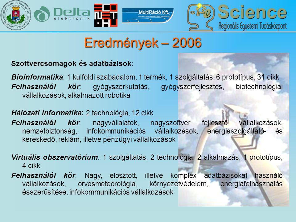 Szoftvercsomagok és adatbázisok: Bioinformatika: 1 külföldi szabadalom, 1 termék, 1 szolgáltatás, 6 prototípus, 31 cikk Felhasználói kör: gyógyszerkutatás, gyógyszerfejlesztés, biotechnológiai vállalkozások; alkalmazott robotika Hálózati informatika: 2 technológia, 12 cikk Felhasználói kör: nagyvállalatok, nagyszoftver fejlesztő vállalkozások, nemzetbiztonság, infokommunikációs vállalkozások, energiaszolgáltató- és kereskedő, reklám, illetve pénzügyi vállalkozások Virtuális obszervatórium: 1 szolgáltatás, 2 technológia, 2 alkalmazás, 1 prototípus, 4 cikk Felhasználói kör: Nagy, elosztott, illetve komplex adatbázisokat használó vállalkozások, orvosmeteorológia, környezetvédelem, energiafelhasználás ésszerűsítése, infokommunikációs vállalkozások Eredmények – 2006