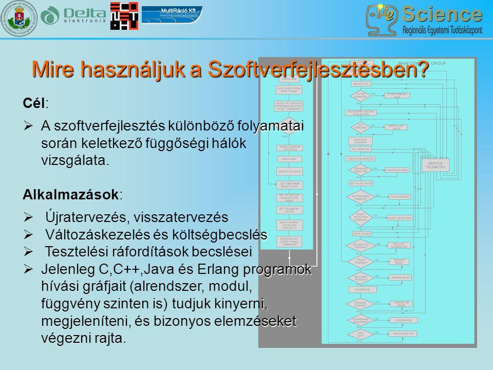  Konzorcium eScience RET CELLKOM RET  Közös fejlesztés: tipikusan egy ipari partnerrel adott feladatra szóló K+F együttműködés (gyorstöltő projekt – tárgyalás alatt)  Szolgáltatás: adott technológia, termék, tudás értékesítése konzultáció  Támogatás: technológiatámogatás MicroSoft Magyarország  Tudás- és Technológiaértékesítés Innovációs menedzsment keretmegállapodások Szabadalmak Együttműködési formák Források Források :  Vállalati  Hazai pályázatok  Nemzetközi pályázatok