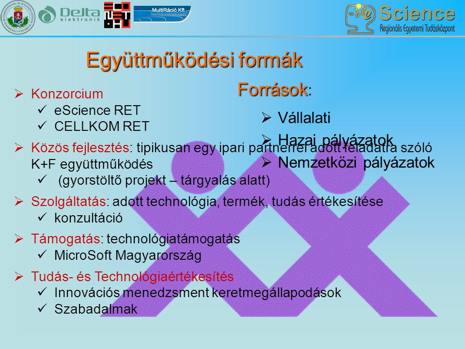 Együttműködő partnerek Aegon Zrt.Collegium Budapest Emitel Zrt.