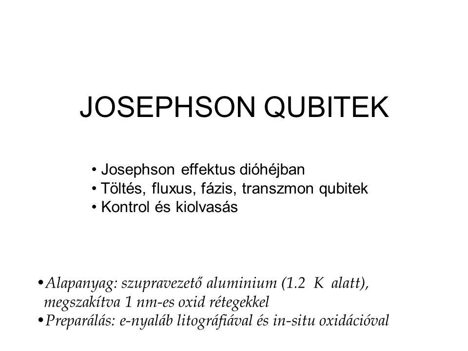 JOSEPHSON QUBITEK Josephson effektus dióhéjban Töltés, fluxus, fázis, transzmon qubitek Kontrol és kiolvasás Alapanyag: szupravezető aluminium (1.2 K