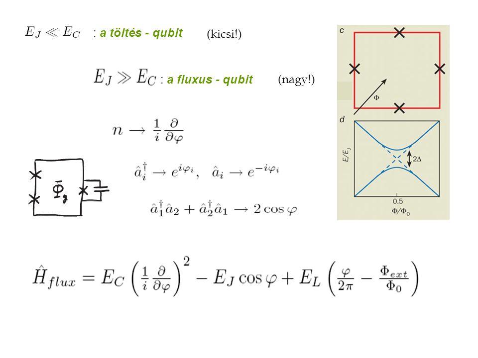 (kicsi!) : a fluxus - qubit (nagy!) : a töltés - qubit