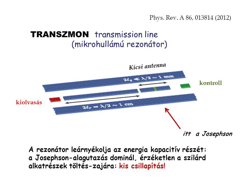 kontroll kiolvasás TRANSZMON transmission line (mikrohullámú rezonátor) itt a Josephson Kicsi antenna Phys. Rev. A 86, 013814 (2012) A rezonátor leárn