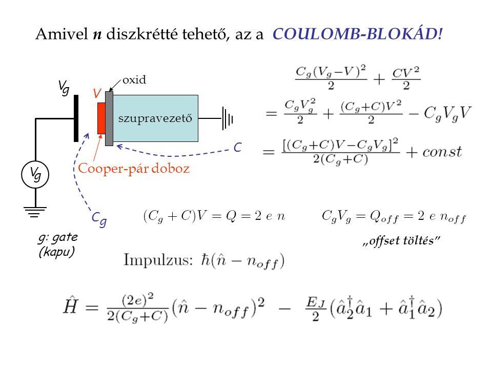 """""""offset töltés"""" Amivel n diszkrétté tehető, az a COULOMB-BLOKÁD! szupravezető oxid Cooper-pár doboz V g V g V g C C g: gate (kapu)"""