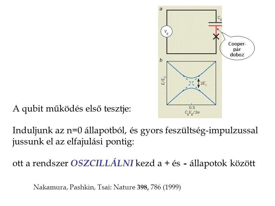 A qubit működés első tesztje: Induljunk az n=0 állapotból, és gyors feszültség-impulzussal jussunk el az elfajulási pontig: ott a rendszer OSZCILLÁLNI
