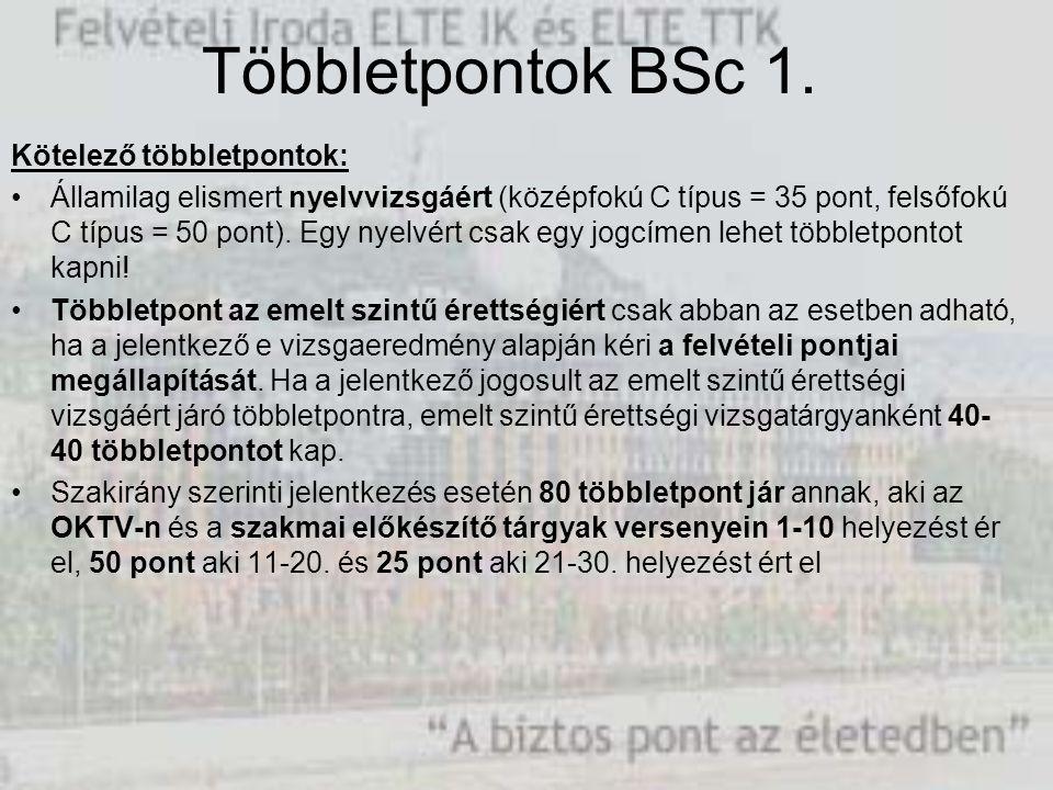 Többletpontok BSc 1.