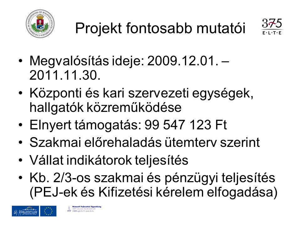 Projekt fontosabb mutatói Megvalósítás ideje: 2009.12.01. – 2011.11.30. Központi és kari szervezeti egységek, hallgatók közreműködése Elnyert támogatá