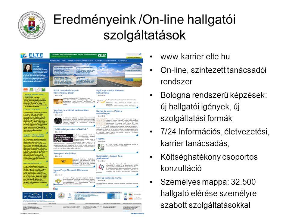Eredményeink /On-line hallgatói szolgáltatások www.karrier.elte.hu On-line, szintezett tanácsadói rendszer Bologna rendszerű képzések: új hallgatói ig