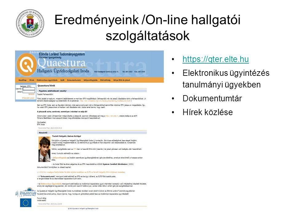 Eredményeink /On-line hallgatói szolgáltatások https://qter.elte.hu Elektronikus ügyintézés tanulmányi ügyekben Dokumentumtár Hírek közlése