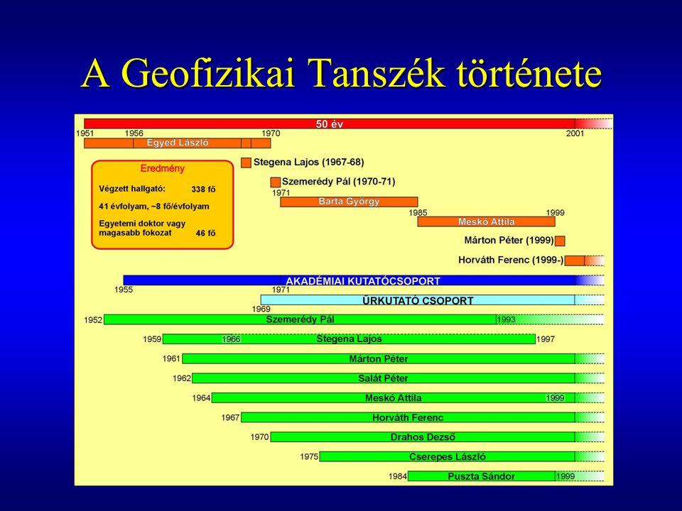 A Geofizikai Tanszék története