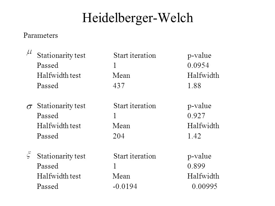 Heidelberger-Welch Parameters Stationarity test Start iteration p-value Passed 1 0.0954 Halfwidth test Mean Halfwidth Passed 437 1.88 Stationarity test Start iteration p-value Passed 1 0.927 Halfwidth test Mean Halfwidth Passed 204 1.42 Stationarity test Start iteration p-value Passed 1 0.899 Halfwidth test Mean Halfwidth Passed -0.0194 0.00995