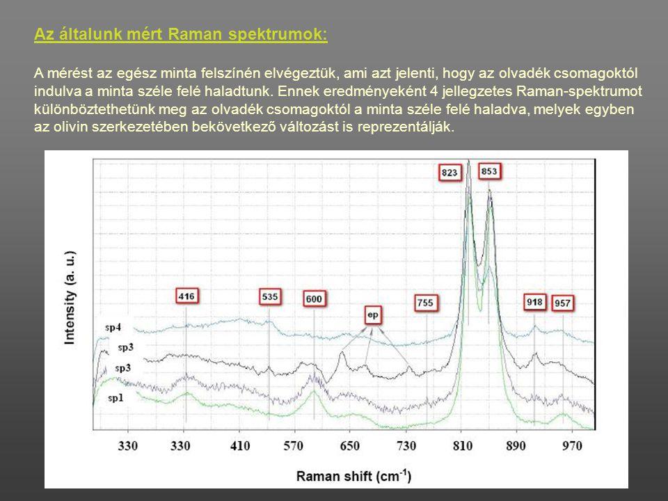 Az általunk mért Raman spektrumok: A mérést az egész minta felszínén elvégeztük, ami azt jelenti, hogy az olvadék csomagoktól indulva a minta széle felé haladtunk.