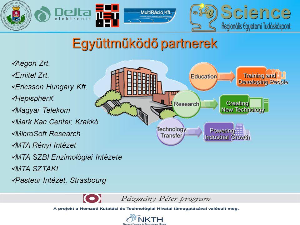 Együttműködő partnerek Aegon Zrt. Emitel Zrt. Ericsson Hungary Kft.