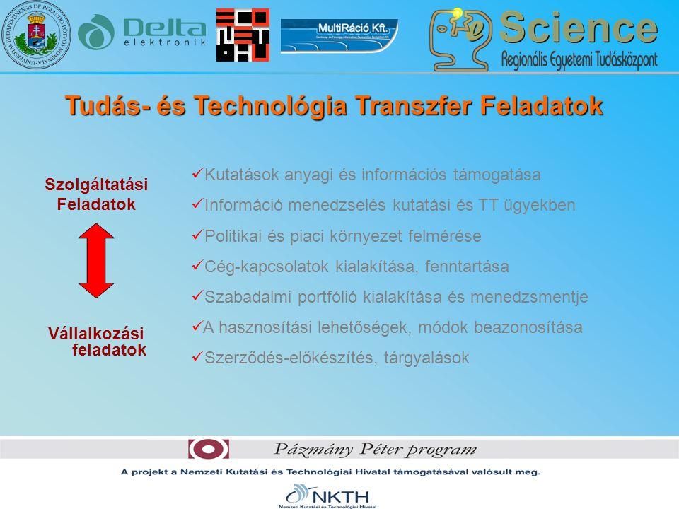 Szolgáltatási Feladatok Vállalkozási feladatok Kutatások anyagi és információs támogatása Információ menedzselés kutatási és TT ügyekben Politikai és piaci környezet felmérése Cég-kapcsolatok kialakítása, fenntartása Szabadalmi portfólió kialakítása és menedzsmentje A hasznosítási lehetőségek, módok beazonosítása Szerződés-előkészítés, tárgyalások Tudás- és Technológia Transzfer Feladatok