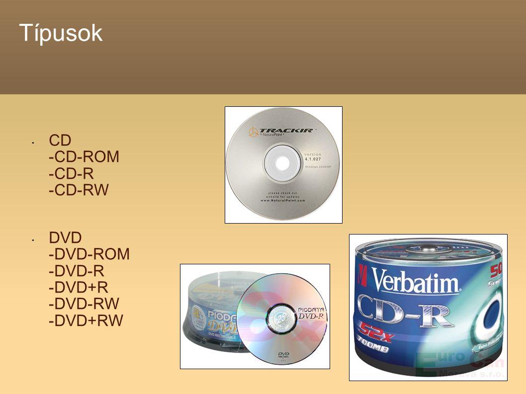 Típusok CD -CD-ROM -CD-R -CD-RW DVD -DVD-ROM -DVD-R -DVD+R -DVD-RW -DVD+RW