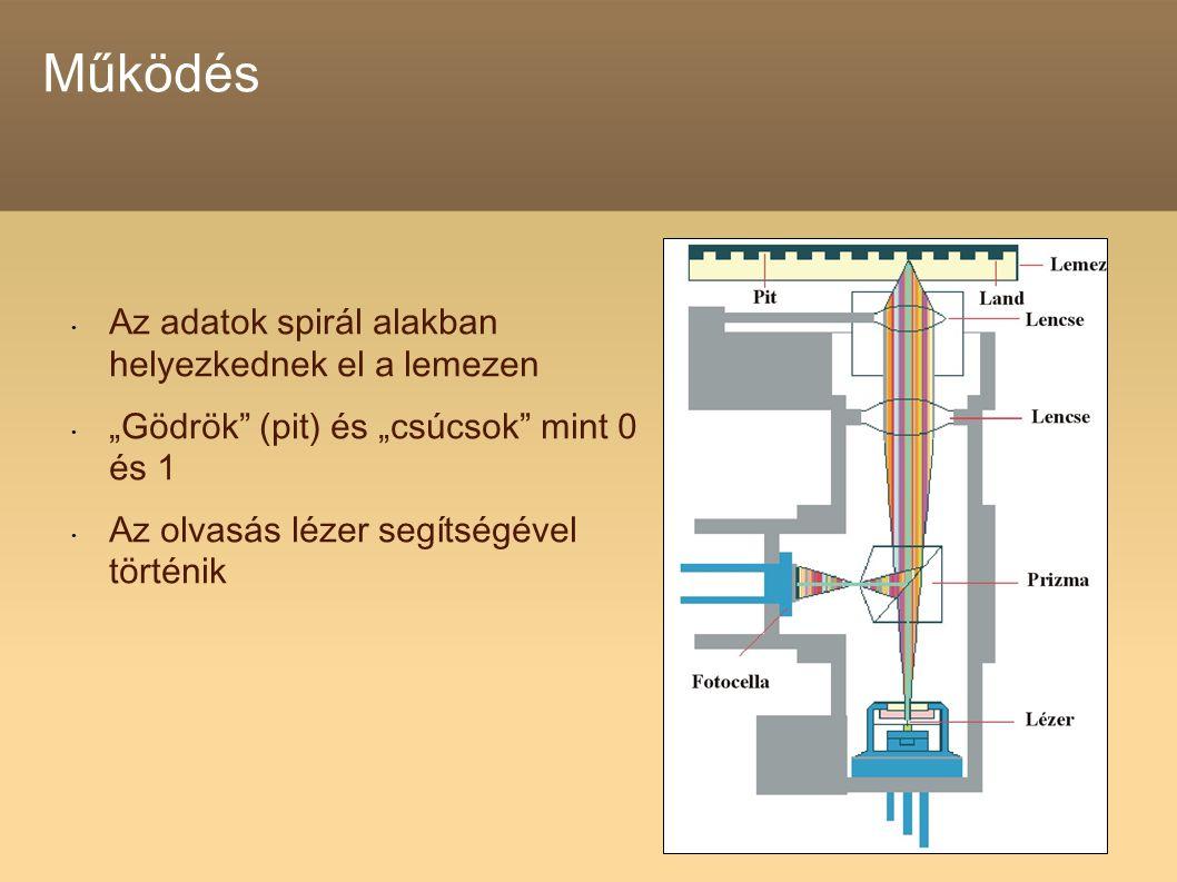 """Működés Az adatok spirál alakban helyezkednek el a lemezen """"Gödrök (pit) és """"csúcsok mint 0 és 1 Az olvasás lézer segítségével történik"""