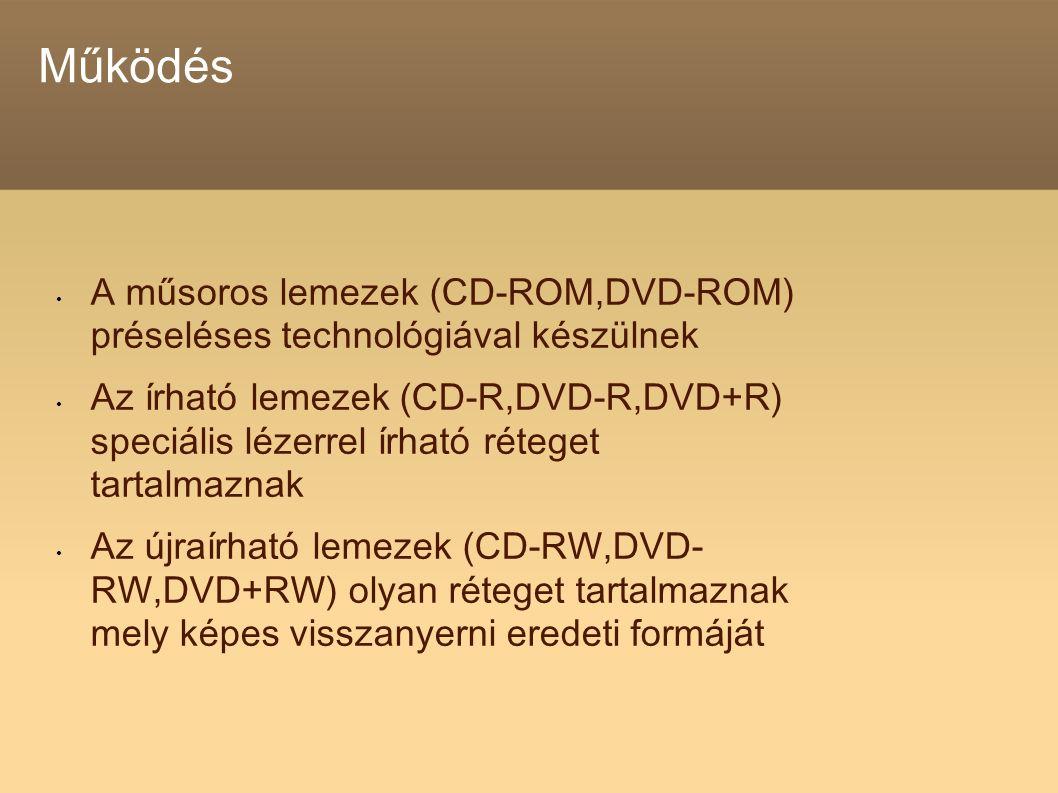 Működés A műsoros lemezek (CD-ROM,DVD-ROM) préseléses technológiával készülnek Az írható lemezek (CD-R,DVD-R,DVD+R) speciális lézerrel írható réteget tartalmaznak Az újraírható lemezek (CD-RW,DVD- RW,DVD+RW) olyan réteget tartalmaznak mely képes visszanyerni eredeti formáját