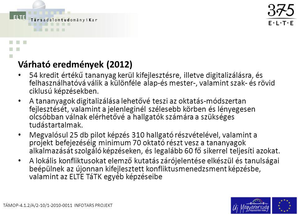 Várható eredmények (2012) 54 kredit értékű tananyag kerül kifejlesztésre, illetve digitalizálásra, és felhasználhatóvá válik a különféle alap-és mester-, valamint szak- és rövid ciklusú képzésekben.