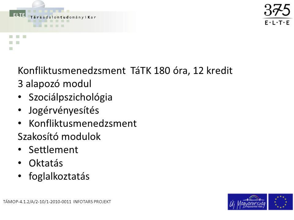 Konfliktusmenedzsment TáTK 180 óra, 12 kredit 3 alapozó modul Szociálpszichológia Jogérvényesítés Konfliktusmenedzsment Szakosító modulok Settlement Oktatás foglalkoztatás TÁMOP-4.1.2/A/2-10/1-2010-0011 INFOTARS PROJEKT