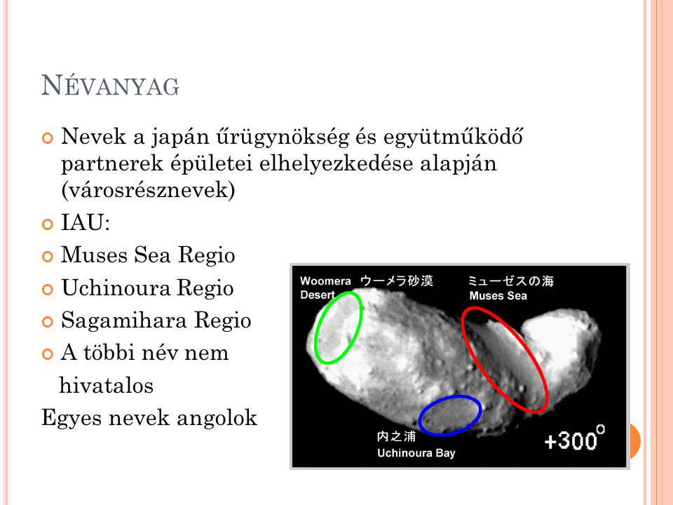 N ÉVANYAG Nevek a japán űrügynökség és együtműködő partnerek épületei elhelyezkedése alapján (városrésznevek) IAU: Muses Sea Regio Uchinoura Regio Sagamihara Regio A többi név nem hivatalos Egyes nevek angolok