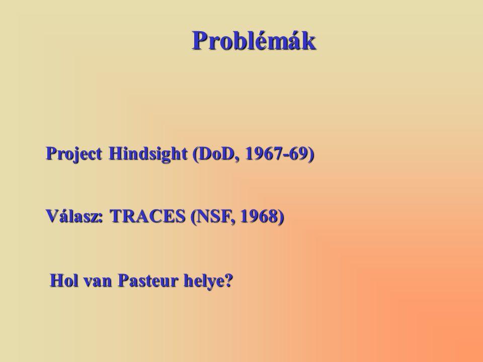 Problémák Válasz: TRACES (NSF, 1968) Project Hindsight (DoD, 1967-69) Hol van Pasteur helye