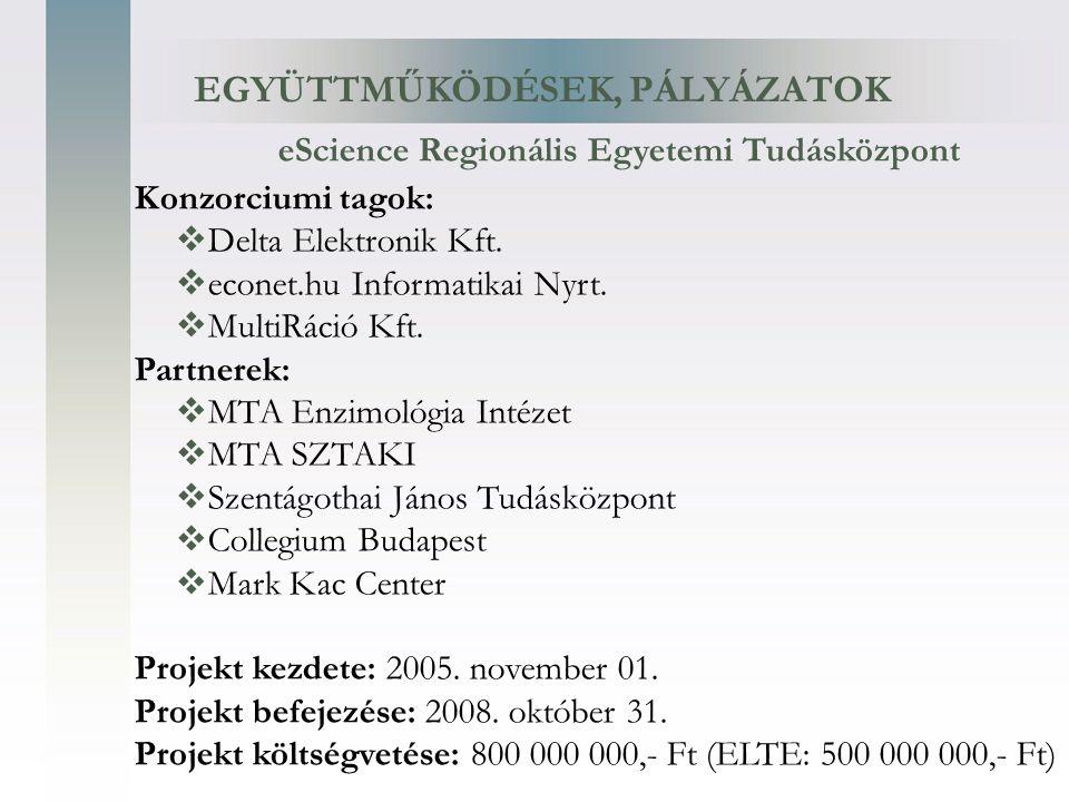 EGYÜTTMŰKÖDÉSEK, PÁLYÁZATOK eScience Regionális Egyetemi Tudásközpont Konzorciumi tagok:  Delta Elektronik Kft.