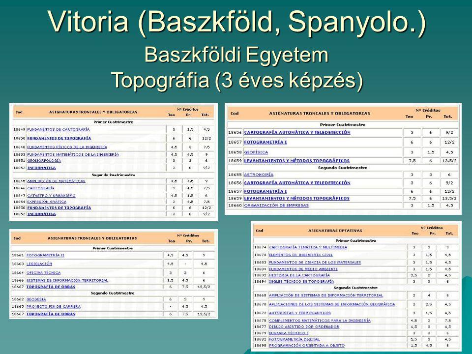 Vitoria (Baszkföld, Spanyolo.) Baszkföldi Egyetem Topográfia (3 éves képzés)