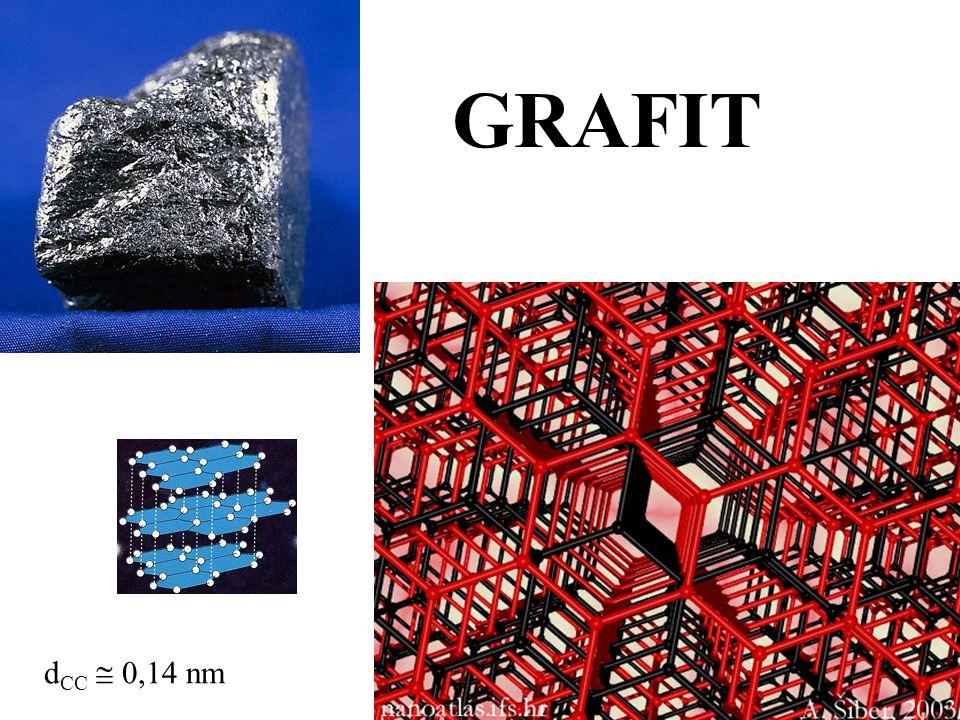 GRAFIT d CC  0,14 nm