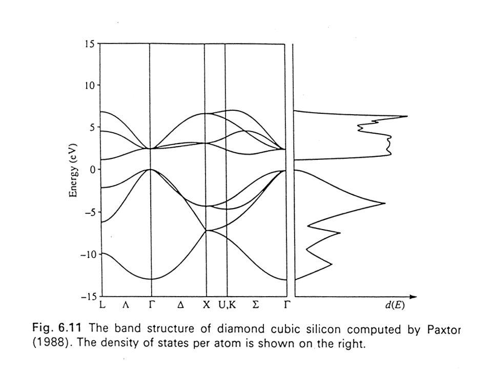 List of band gaps Gallium antimonideGaS b 0.7 [1] Indium(III) phosphide InP1.35 [1] Indium(III) arsenideInAs0.36 [1] Zinc sulfideZnS3.6 [1] Zinc selenideZnSe2.7 [1] Zinc tellurideZnTe2.25 [1] Cadmium sulfideCdS2.42 [1] Cadmium selenideCdSe1.73 [1] Cadmium tellurideCdTe1.49 [2] Lead(II) sulfidePbS0.37 [1] Lead(II) selenidePbSe0.27 [1] Lead(II) telluridePbTe0.29 [1] Material Symb ol Band gap (eV) @ 300K SiliconSi1.11 [1] GermaniumGe0.67 [1] Silicon carbideSiC2.86 [1] Aluminum phosphideAlP2.45 [1] Aluminium arsenideAlAs2.16 [1] Aluminium antimonide AlSb1.6 [1] Aluminium nitrideAlN6.3 DiamondC5.5 Gallium(III) phosphide GaP2.26 [1] Gallium(III) arsenideGaAs1.43 [1] Gallium(III) nitrideGaN3.4 [1] Gallium(II) sulfideGaS2.5 (@ 295 K)
