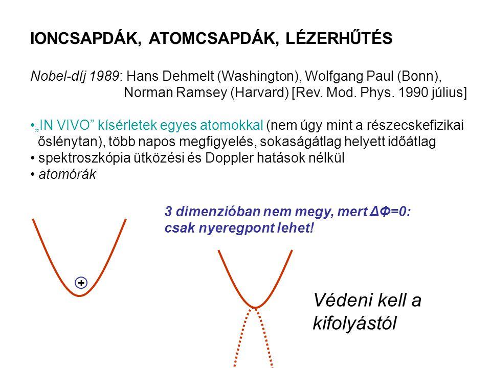 lencse (fölötte CCD kamera) U r 0 z 0 hengerszimmetrikus kvadrupól-tér Penning ~ 1930: B(~1 Tesla): Lorentz-erő Paul ~ 1955: középen nyeregpont + stabilizálás: ~mm