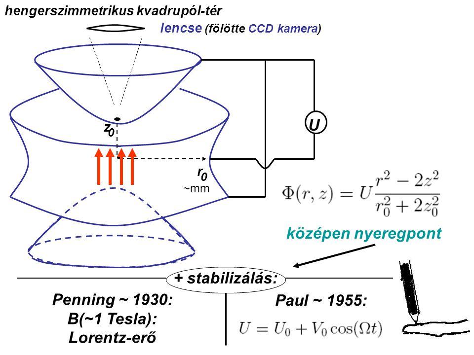"""E B ciklotron-mozgás: magnetron-mozgás: (v.ö.: kvantum Hall-effektus!) Mozgás a Penning-csapdában (kvantumoptikai alkalmazások: Dehmelt 1975-től) Mozgás a Paul-csapdában: Lassú rezgés egy """"pszeudopotenciálban ; Ω frekvenciájú, zavaró """"mikromozgás"""