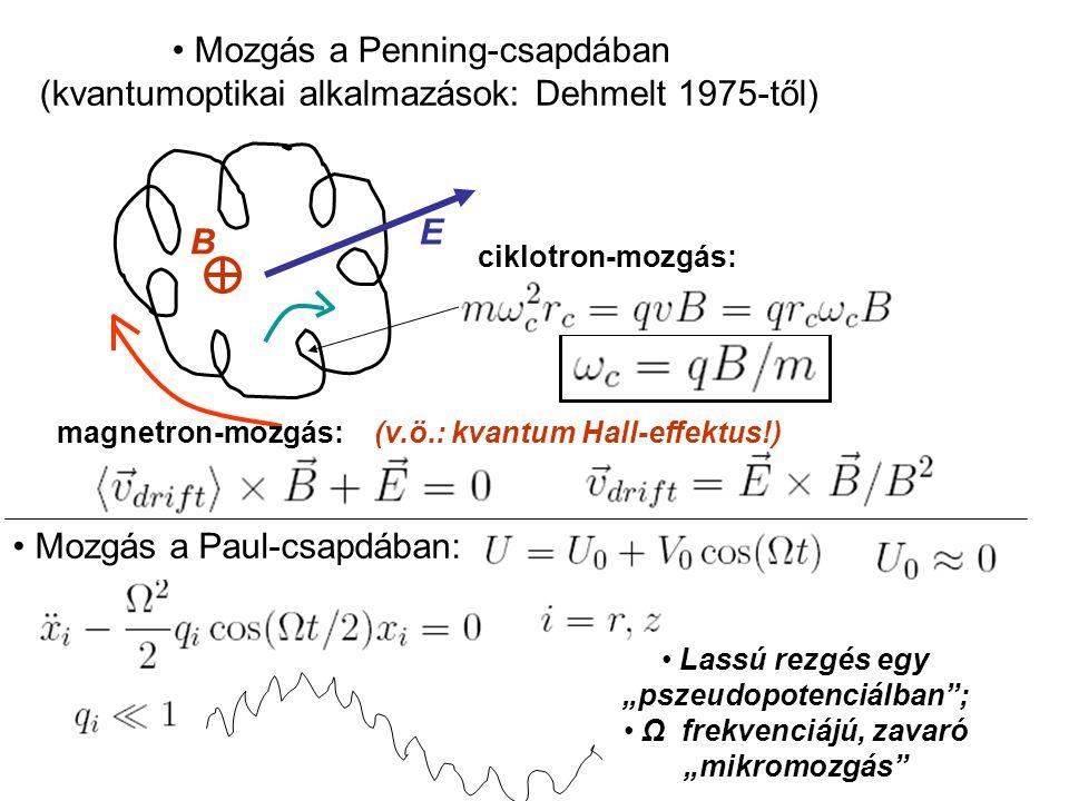 lineáris ioncsapda ~ kvadrupól-tömegspektrométer csapdázás adott tömegű ionra adott frekvenciasávban -8 10 Az ioncsapdát Pa vákuumról indulva BETÖLTIK: 1.semleges atomok párologtatása 2.ionizálás elektronsugárral A csapdában marad 1-10 ion azután HŰTIK (a cél: hosszú benntartás, Doppler-mentes spektroszkópia) benne egy sor ion, csatolva kollektív rezgések által Összefonódott elektronállapotok kvantum-információ