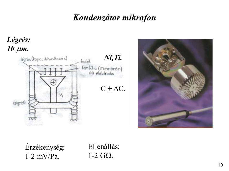 Kondenzátor mikrofon Érzékenység: 1-2 mV/Pa. Ellenállás: 1-2 G . Légrés: 10  m. Ni,Ti. C +  C. 19