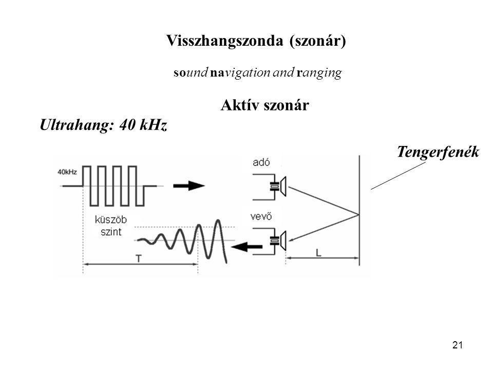 Visszhangszonda (szonár) sound navigation and ranging Aktív szonár Ultrahang: 40 kHz Tengerfenék 21