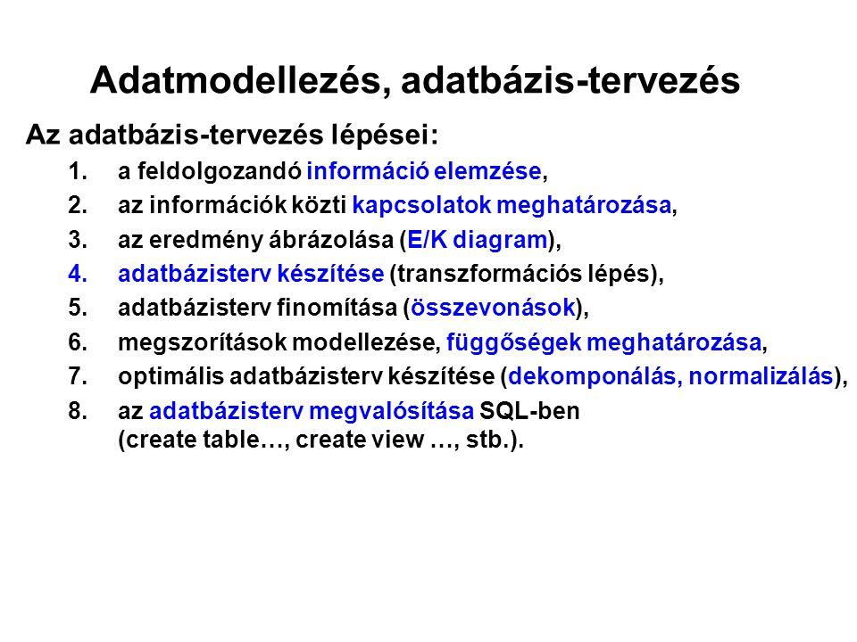 Adatmodellezés, adatbázis-tervezés Az adatbázis-tervezés lépései: 1.a feldolgozandó információ elemzése, 2.az információk közti kapcsolatok meghatároz