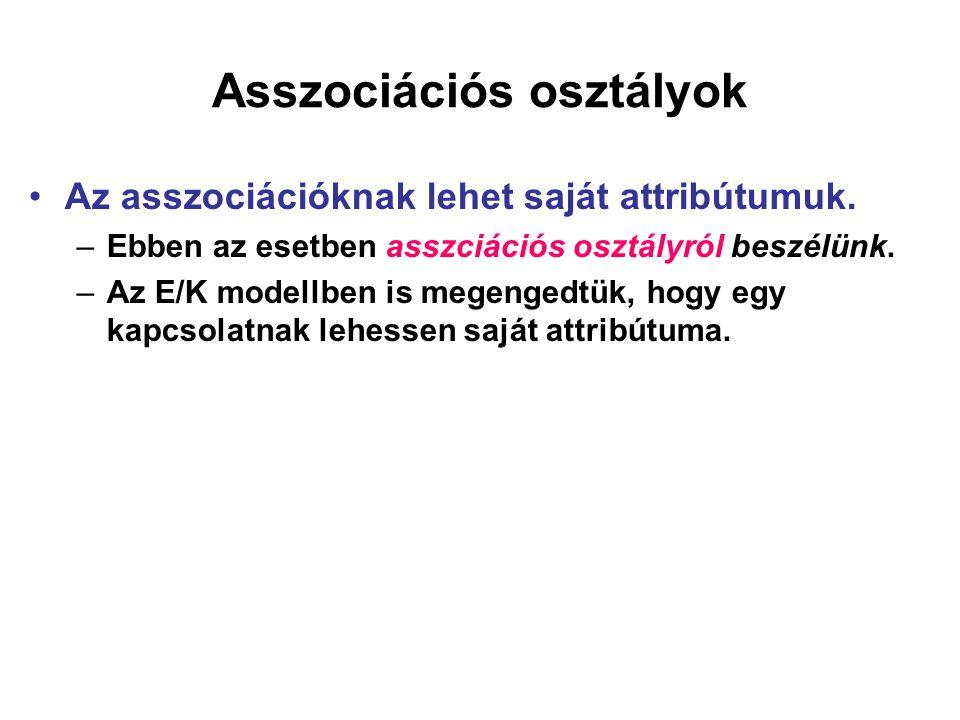 Asszociációs osztályok Az asszociációknak lehet saját attribútumuk. –Ebben az esetben asszciációs osztályról beszélünk. –Az E/K modellben is megengedt