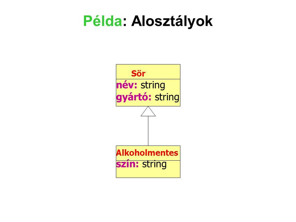 Példa: Alosztályok Sör név: string gyártó: string Alkoholmentes szín: string