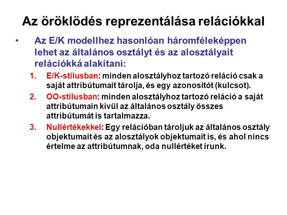 Az öröklödés reprezentálása relációkkal Az E/K modellhez hasonlóan háromféleképpen lehet az általános osztályt és az alosztályait relációkká alakítani