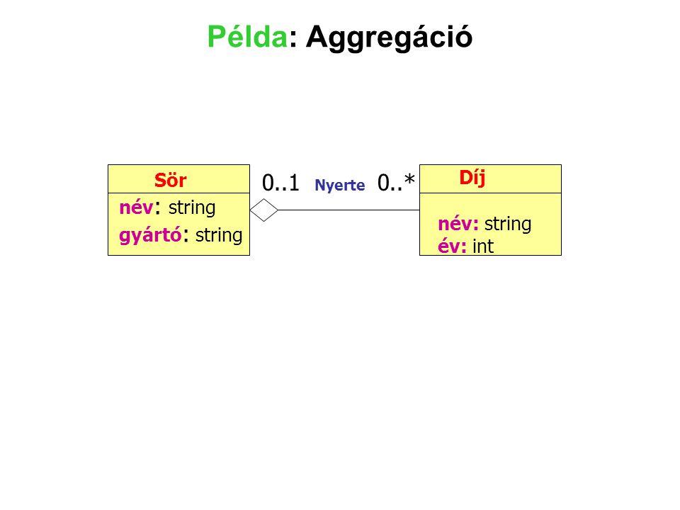 Példa: Aggregáció Sör név : string gyártó : string Díj név: string év: int 0..1 Nyerte 0..*