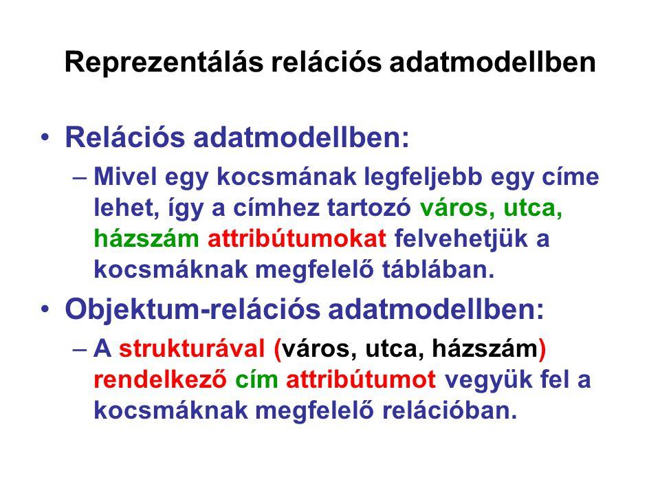 Reprezentálás relációs adatmodellben Relációs adatmodellben: –Mivel egy kocsmának legfeljebb egy címe lehet, így a címhez tartozó város, utca, házszám