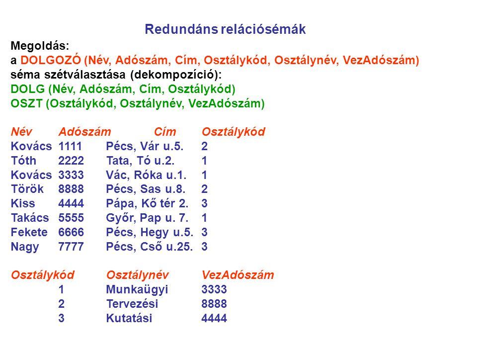 Redundáns relációsémák Megoldás: a DOLGOZÓ (Név, Adószám, Cím, Osztálykód, Osztálynév, VezAdószám) séma szétválasztása (dekompozíció): DOLG (Név, Adós