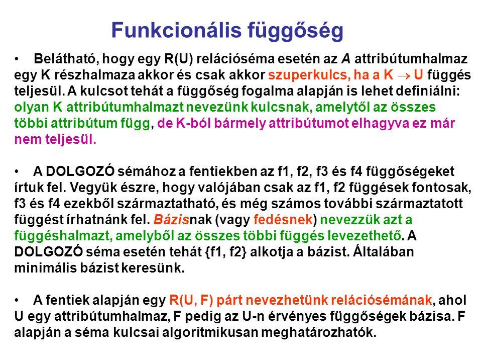 Funkcionális függőség Belátható, hogy egy R(U) relációséma esetén az A attribútumhalmaz egy K részhalmaza akkor és csak akkor szuperkulcs, ha a K  U