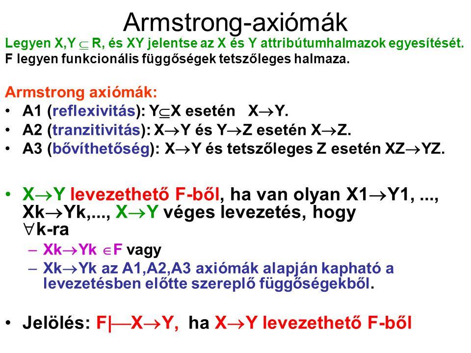 Armstrong-axiómák Legyen X,Y  R, és XY jelentse az X és Y attribútumhalmazok egyesítését. F legyen funkcionális függőségek tetszőleges halmaza. Armst