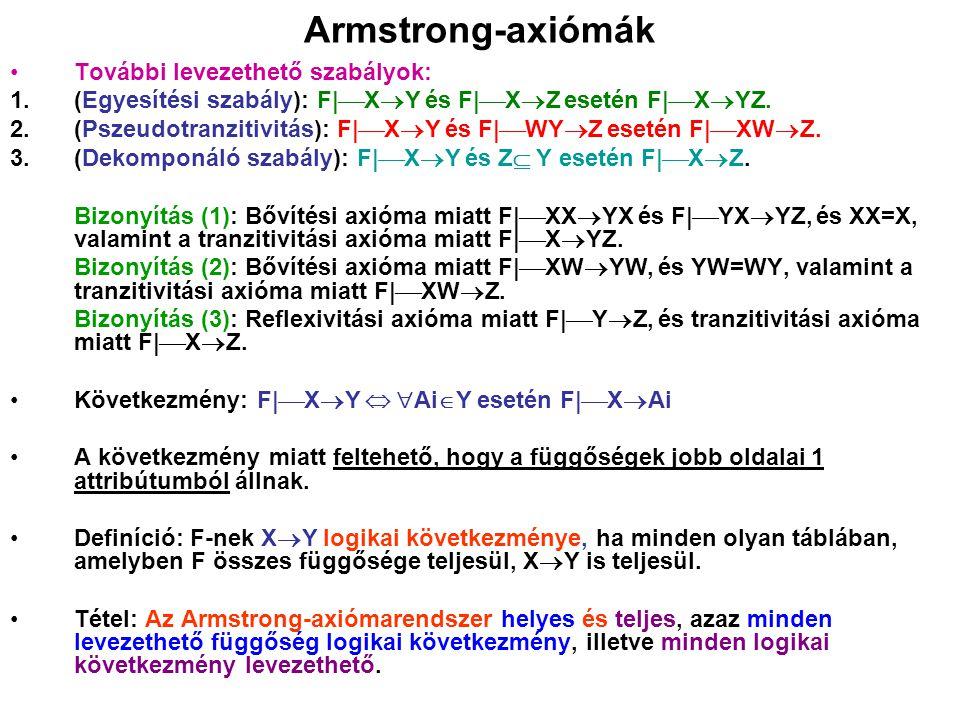 Armstrong-axiómák További levezethető szabályok: 1.(Egyesítési szabály): F   X  Y és F   X  Z esetén F   X  YZ. 2.(Pszeudotranzitivitás): F   X
