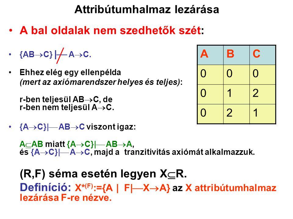 Attribútumhalmaz lezárása A bal oldalak nem szedhetők szét: {AB  C}    A  C. Ehhez elég egy ellenpélda (mert az axiómarendszer helyes és teljes): r