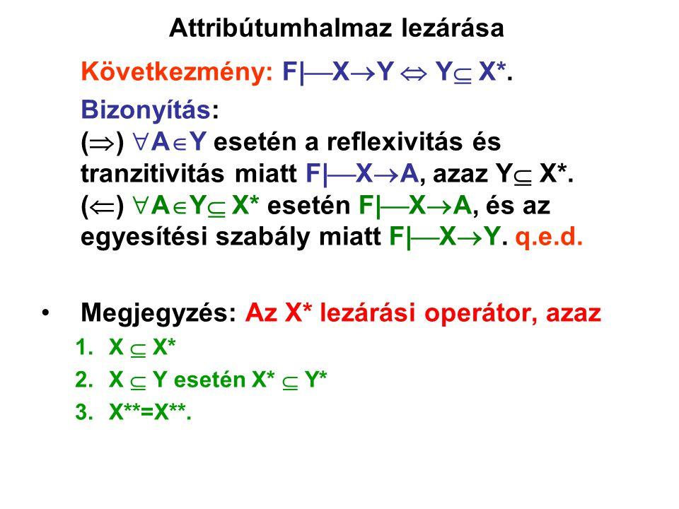 Attribútumhalmaz lezárása Következmény: F   X  Y  Y  X*. Bizonyítás: (  )  A  Y esetén a reflexivitás és tranzitivitás miatt F   X  A, azaz Y