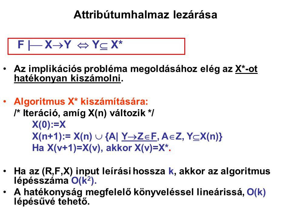 Attribútumhalmaz lezárása F     X  Y  Y  X* Az implikációs probléma megoldásához elég az X*-ot hatékonyan kiszámolni. Algoritmus X* kiszámításár