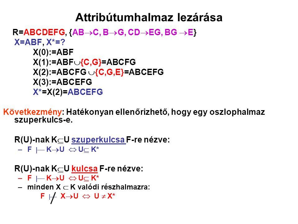 Attribútumhalmaz lezárása R=ABCDEFG, {AB  C, B  G, CD  EG, BG  E} X=ABF, X*=? X(0):=ABF X(1):=ABF  {C,G}=ABCFG X(2):=ABCFG  {C,G,E}=ABCEFG X(3):