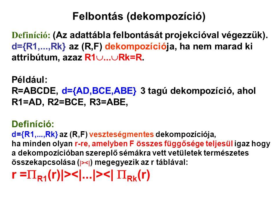 Felbontás (dekompozíció) Definíció: (Az adattábla felbontását projekcióval végezzük). d={R1,...,Rk} az (R,F) dekompozíciója, ha nem marad ki attribútu