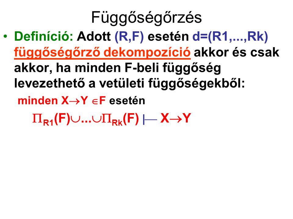 Függőségőrzés Definíció: Adott (R,F) esetén d=(R1,...,Rk) függőségőrző dekompozíció akkor és csak akkor, ha minden F-beli függőség levezethető a vetül